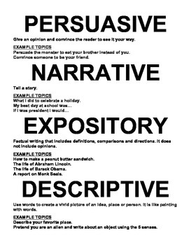 WRITING POSTER: NARRATIVE, PERSUASIVE, EXPOSITORY