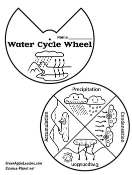 Water Cycle Worksheet Activity by Green Apple Lessons