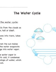 Water cycle diagram simple version with answer sheet also teaching resources teachers pay rh teacherspayteachers