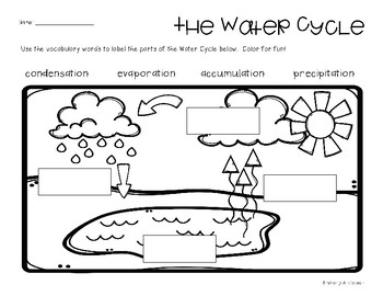 Water Cycle: Poster / Classroom Display and Practice