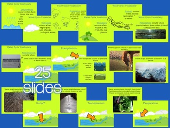 Water Cycle PowerPoint and Notes by The Science Penguin TpT