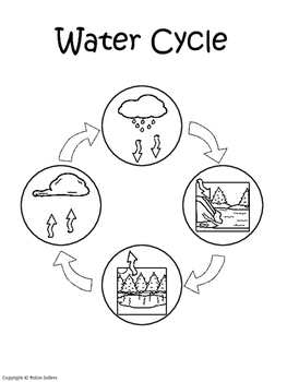Water Cycle {Water Cycle Sequencing Card Craft} by Robin