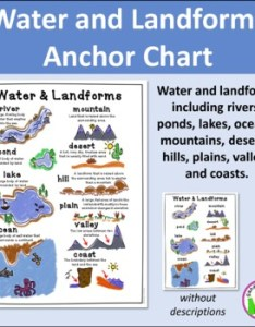 Water and landforms  anchor chart also charts teaching resources teachers pay rh teacherspayteachers