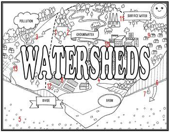 Watersheds Seek and Find Science Doodle Page by EzPz