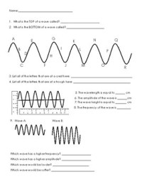 Wave Properties Worksheet by Mrs V Science | Teachers Pay ...