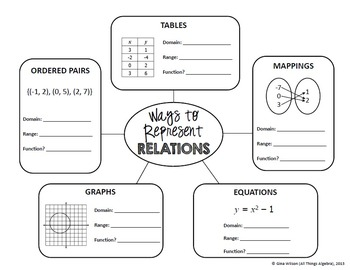 Representing Relations Graphic Organizer by All Things