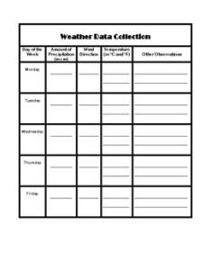 Weather data collection chart also by elements of third tpt rh teacherspayteachers