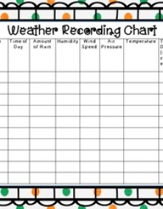 Weather recording chart freebie also by kara   class tpt rh teacherspayteachers