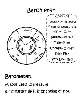 Weather Tools- Barometer, Rain Gauge, Anemometer by