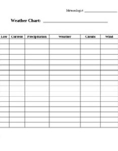 also weather and climate data collection project rubric by school corner rh teacherspayteachers