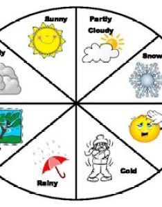 Weather chart for preschoolers also by teaching heart tpt rh teacherspayteachers