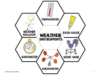 Weather instruments-Interactive Science Notebook foldables