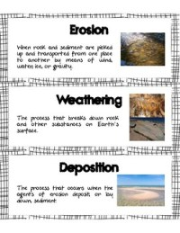Weathering Erosion And Deposition Worksheets - Kidz Activities