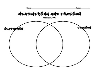 weathering and erosion venn diagram 2 way wiring compare contrast jigsaw activity tpt