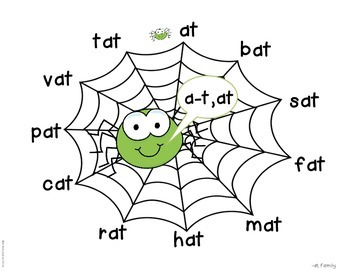 Web Reading Practice Mats {Short Vowel Word Families} by