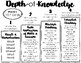 Webb's Depth of Knowledge Poster Pack (DOK Chart