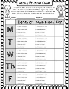 Weekly behavior chart editable  free also by more time teach tpt rh teacherspayteachers