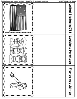 Westward Expansion Lapbook/Interactive Notebook for Upper