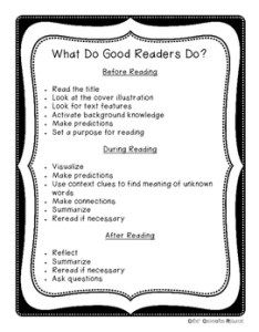 What do good readers anchor chart by collins  constellation resources also rh teacherspayteachers