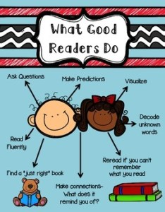What good readers do anchor chart also by emily mae   teacher files tpt rh teacherspayteachers