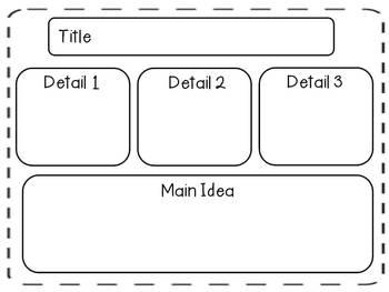 What's the BIG idea?-main idea activities by Tonyas Treats