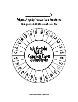 Wheel of 4th Grade Math Common Core Standards by Upper