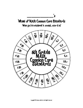 Wheel of 5th Grade Math Common Core Standards by Upper
