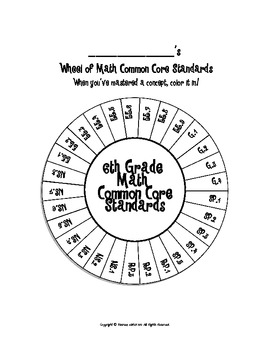 Wheel of 6th Grade Math Common Core Standards by Upper