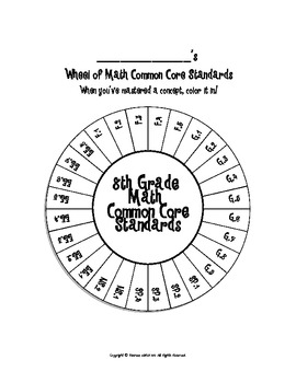 Wheel of 8th Grade Math Common Core Standards by Upper