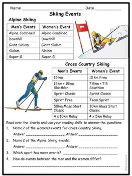 Winter Sports Informational Texts-Reading Comprehension