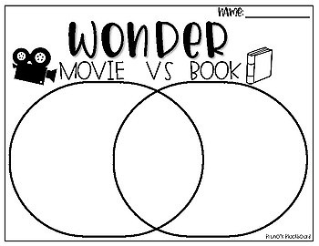 Wonder Book vs Movie Persausive Writing Bulletin Board