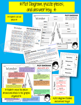 plot diagram answers information flow chart wonder by r j palacio story map pyramid puzzle