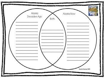 Wonders 5th Grade Interactive Journal Unit 5-Week 3 by