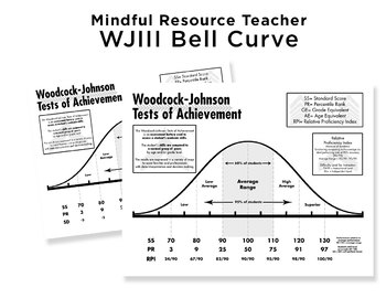 Woodcock-Johnson Tests of Achievement Bell Curve