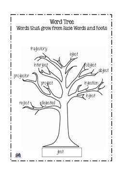 Words Their Way Word Tree Activity: Words that Grow from
