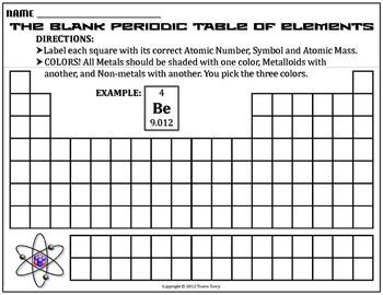 Blank periodic table of elements worksheet pdf www worksheet blank periodic table by travis terry tpt urtaz Choice Image