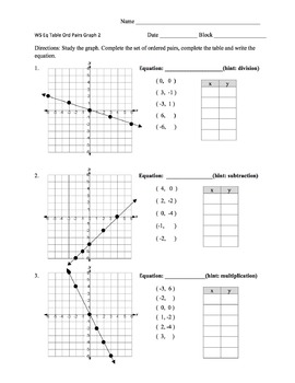 Worksheet Equations Tables Ordered Pairs And Graphs Ii By