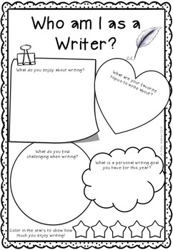Writer's Workshop Notebook Setup by Teaching East of the