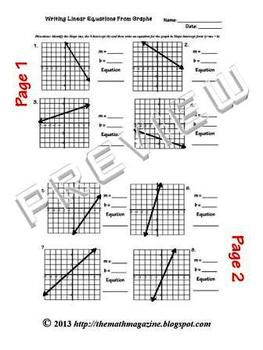 Writing Linear Equations from Graphs Worksheet w/ Key A