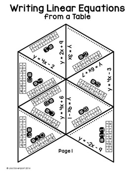 Writing Linear Equations from a Table (PUZZLE) by Lisa
