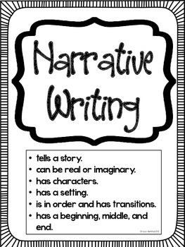 Writing Posters: Informative, Narrative, & Opinion by Lisa