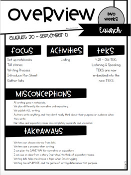 Writing Scope & Sequence w/Daily Activities and Calendar