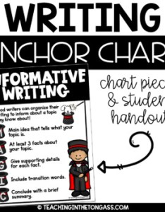 Informative writing poster anchor chart also by teaching in the rh teacherspayteachers
