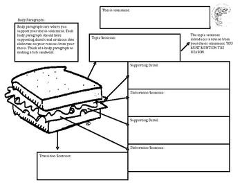 Writing a Body Paragraph Graphic Organizer by Taylor Agee