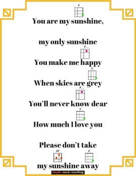 You Are My Sunshine Ukulele : sunshine, ukulele, Sunshine, Ukulele, Poster, Simple, Music, Teaching