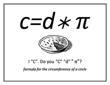 formula for area and circumference of a circle posters by
