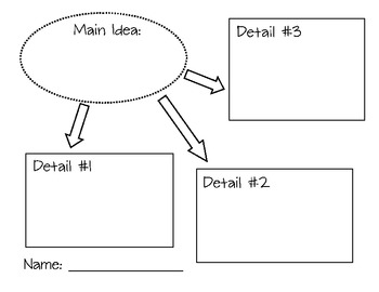 graphic organizer for main ideas/supporting detail by
