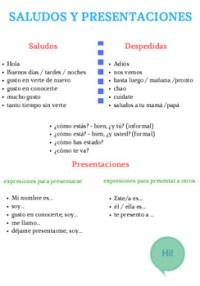 saludos y presentaciones / greetings in spanish worksheet ...