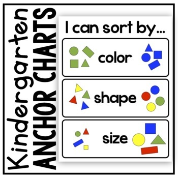 Sorting Anchor Chart by Jonelle Bell A Place Called