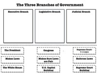 Branches Of Government Worksheets. Worksheets ...